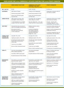 PA_GNOF-vs-Private-CHART