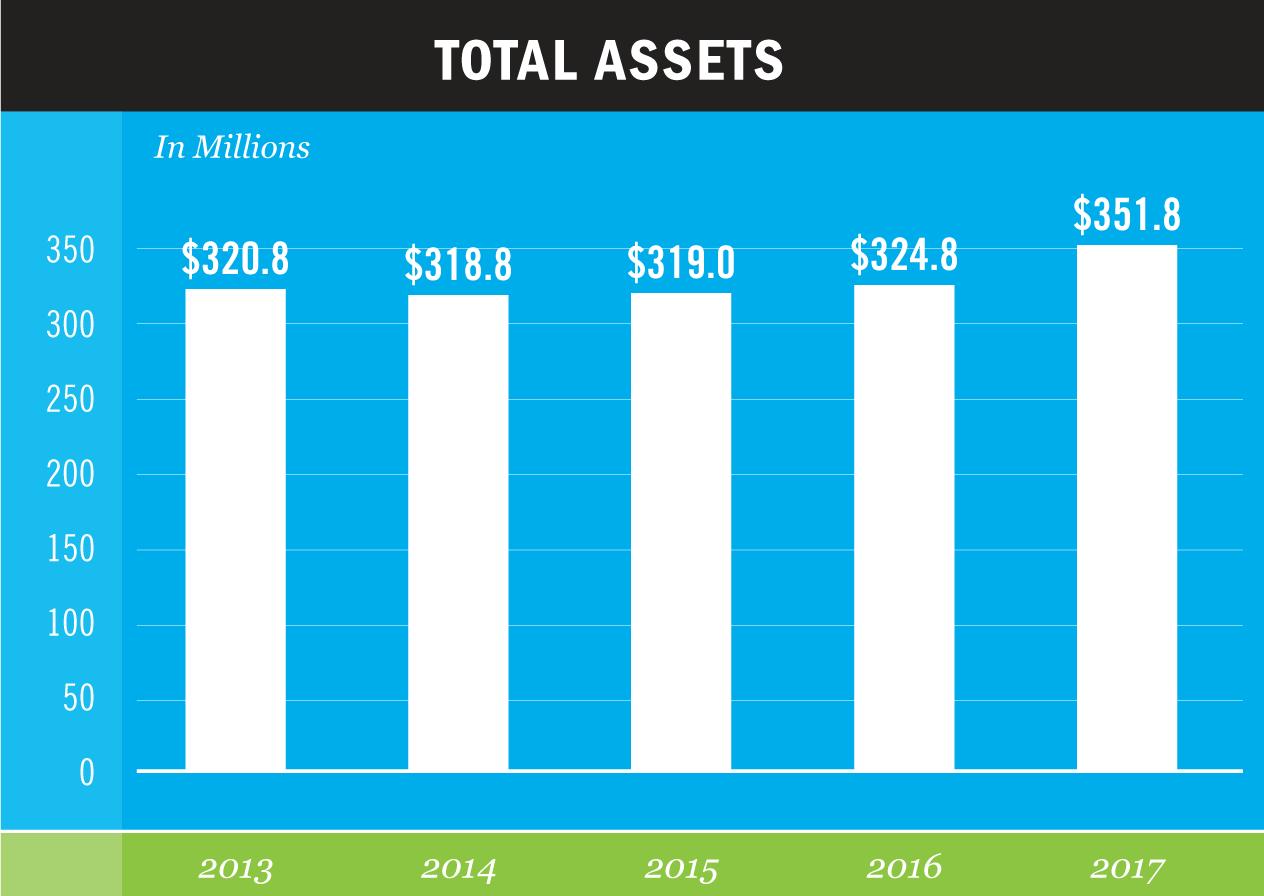 GNOF-Assets-2018